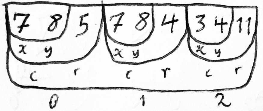 The memory models that underlie programming languages